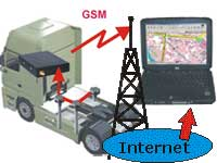 "Vehicle and Special Machinery ""Real Time""  GPS and Fuel Monitoring (GSM/GPRS)"