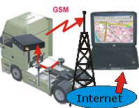 "Vehicle ""Real-Time"" Monitoring: Trucks, Special Machineries etc."
